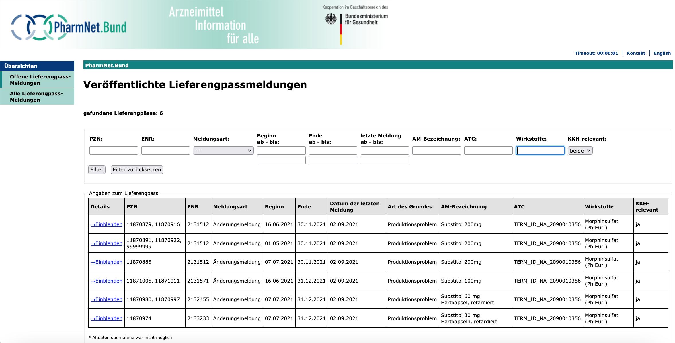 Substitol Lieferengpass PharmNet 03.09.2021